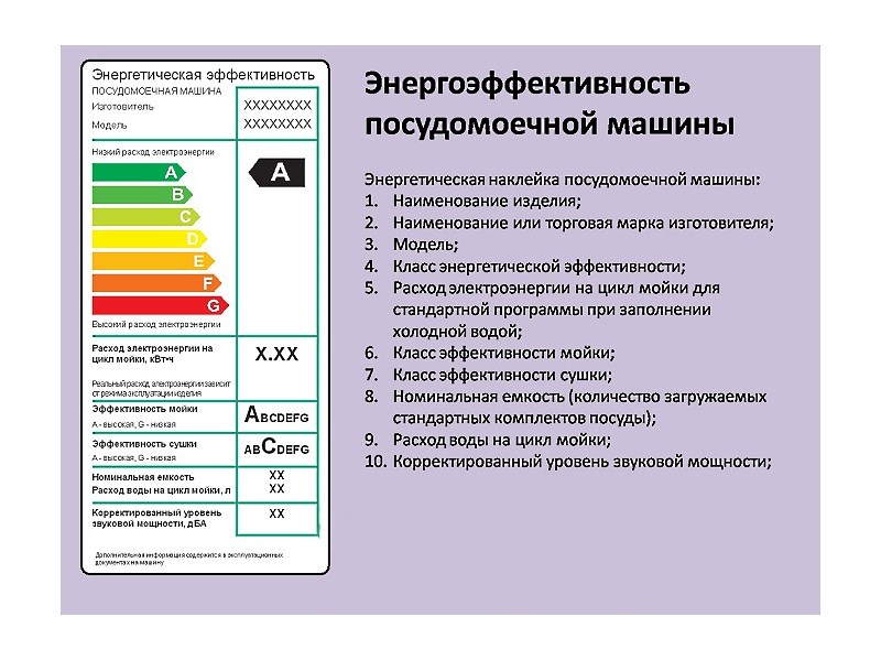 Расшифровка технических характеристик на наклейках для посудомоечных машин
