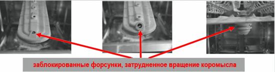 Помимо чистки поверхности и фильтров посудомоечной машины от накипи необходимо прочистить форсунки распылителя
