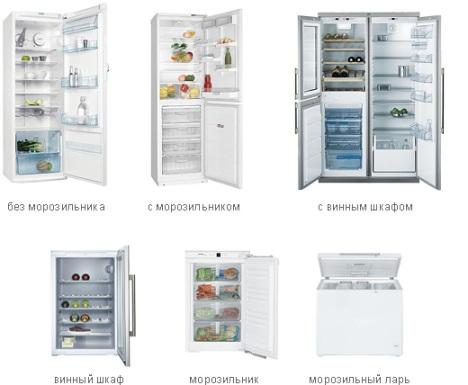 Пять типов существующих холодильников и морозильных камер для использования в квартире или доме