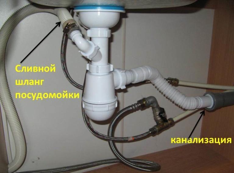 Пример подключения слива посудомоечной машины через сифон раковины при установке самостоятельно