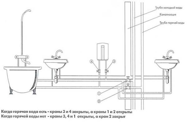 Схема разводки линий горячего водоснабжения