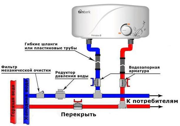 Особенности подключения проточника