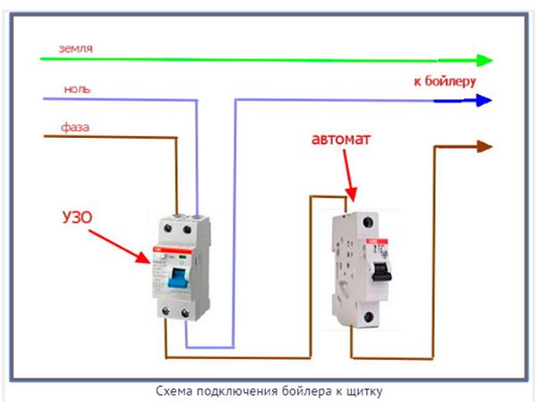 Схема электрозащиты питания бойлера