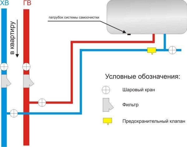 Схема включения клапана