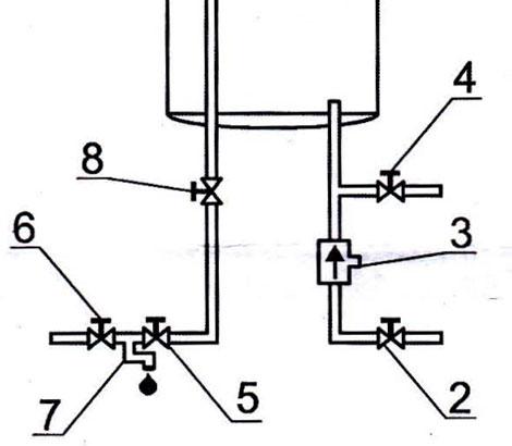 Схема стандартной трубной фурнитуры