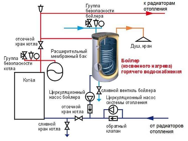 Схема разводки с двумя насосами