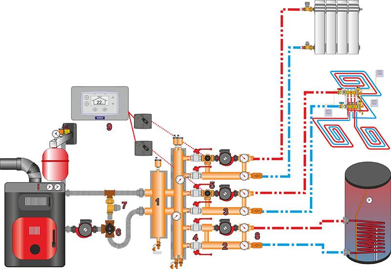 Схема гидравлического подключения