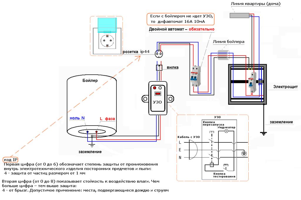 Электросхема питания и заземления бойлера