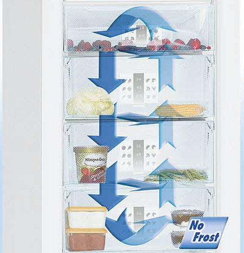 Схема потока воздуха для холодильников с функцией ноу-фрост, не требующие ручной разморозки