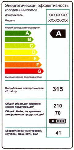 Пример стандартной наклейки на холодильник с основными техническими характеристиками модели