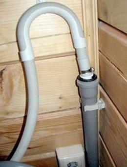 Если из посудомоечной машины пахнет канализацией необходимо проверить правильность подключения