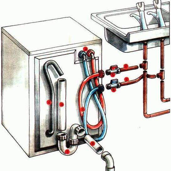 Схема подключения посудомоечной машины одновременно к холодному и горячему водоснабжению