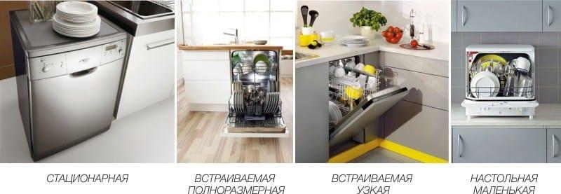 Четыре варианта расположения посудомоечных машин разного типа на кухне любого размера
