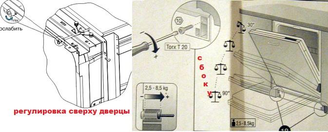 Для самостоятельного ремонта блокиратора пружины дверцы посудомоечной машины ее следует разобрать