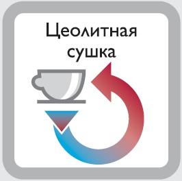 Значок цеолитной сушки, которая присутствует в некоторых современных моделях посудомоечных машин