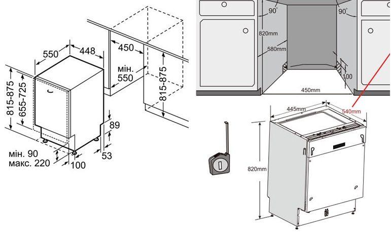 Размеры стандартных посудомоечных машин для подготовки ниши при монтаже техники на кухне