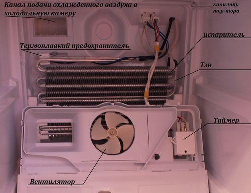 При возникновении неисправности в морозильных камерах холодильников Индезит проверьте ТЭН