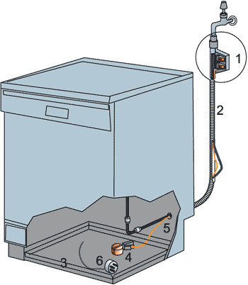 Для безопасного использования посудомоечной машины бытового назначения рекомендуется шланг с Аквастопом