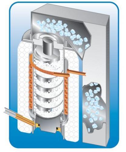 Если при работе льдогенератора не обмерзает испаритель, необходимо проверить все электронные модули