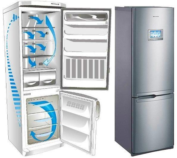 Современный холодильник компании Ардо с функцией ноу фрост и электронным дисплеем на дверце