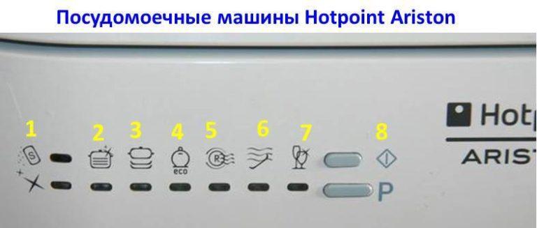Система индикации панели Аристон Хотпоинт