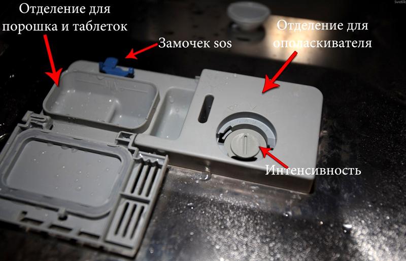 Дозатор посудомоечных машин имеет свои специализированные отделения