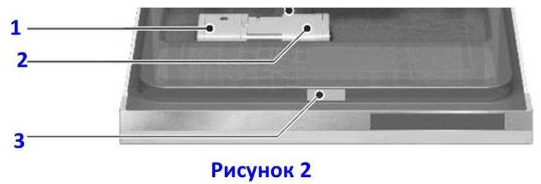 Отсеки дозатора посудомоечных машин Бош имеют расположение в разных частях