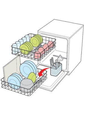 Правила загрузки посуды в ПММ имеют значение при мытье