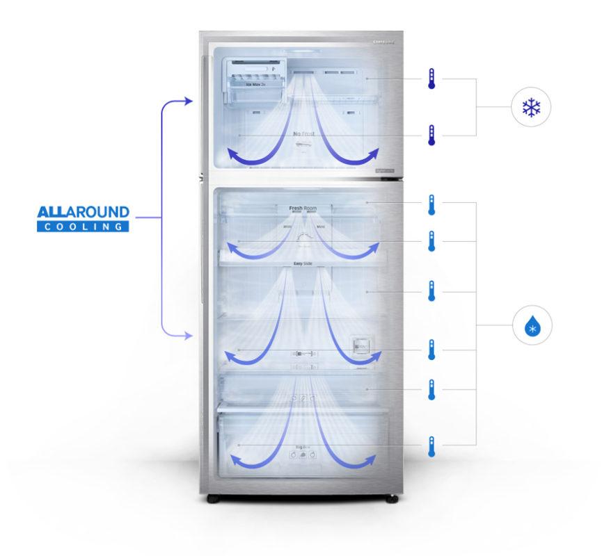 В морозильных камерах холодильником Самсунг проработана система подачи холодного воздуха