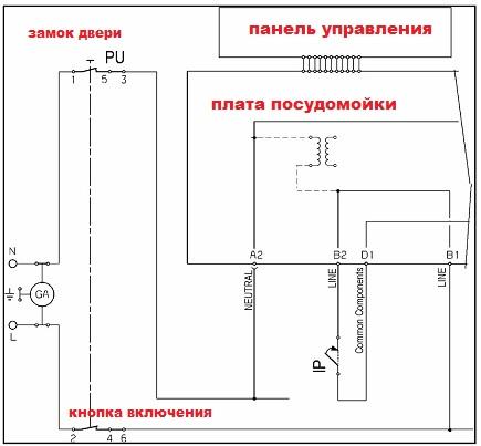 Электросхема и её составляющие посудомоечной машины