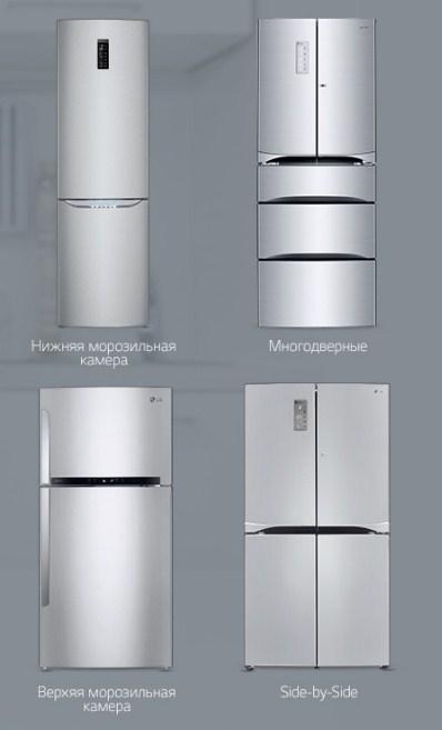 Широкое разнообразие моделей