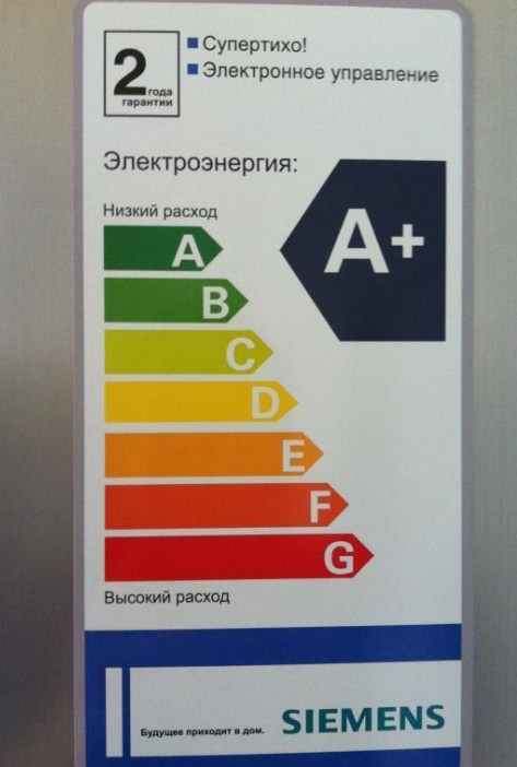 Энергоэффективные модели