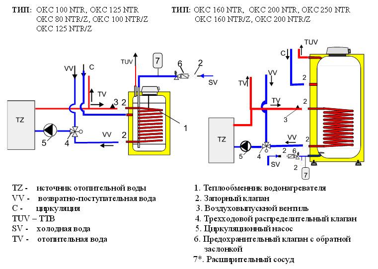 Электросхема подключений