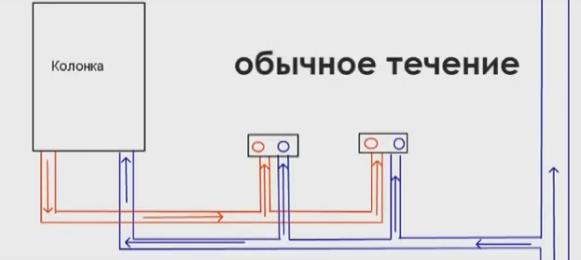 Схема водных контуров газовой колонки