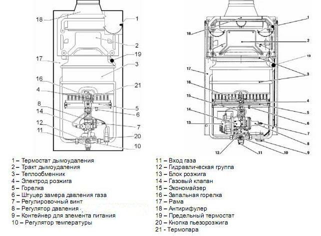 Схема строения стандартной газовой колонки