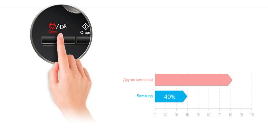 Кнопка ожидания снижает энергопотребление