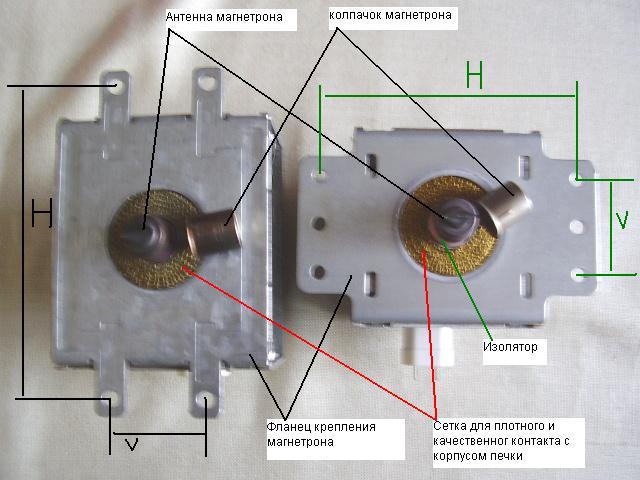 Регуляция и индикация магнетрона