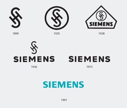 Логотипы Сименс в разные года