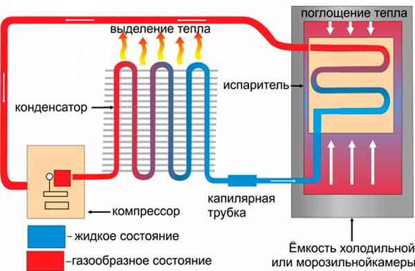 Схема холодильника атлант электрическая фото 580