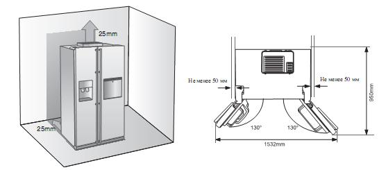 Устанавливайте холодильник вне зоны обогрева пола
