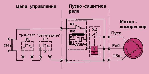 Электросхема цепей управления