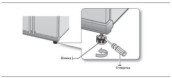 Регулировка угла наклона холодильника