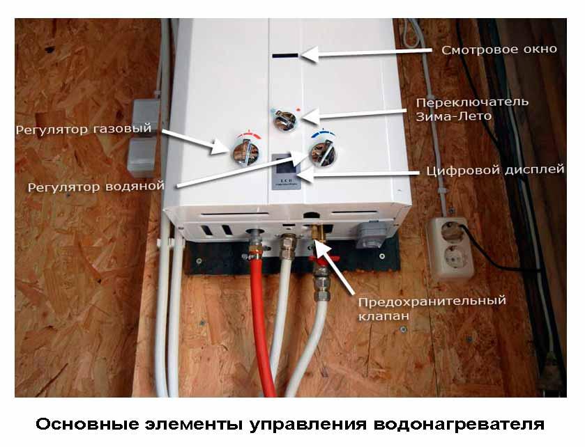 Общая схема устройства газовой колонки