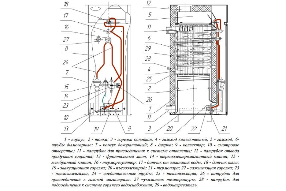 Строение газового котла Данко