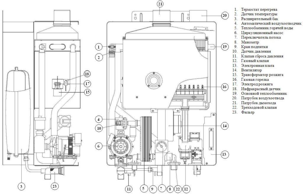 Схема конструкции газового котла Дэу