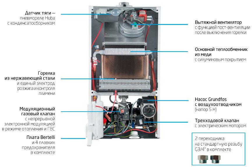 Котел бакси устройство теплообменника Кожухотрубный конденсатор Alfa Laval McDEW 175 T Назрань