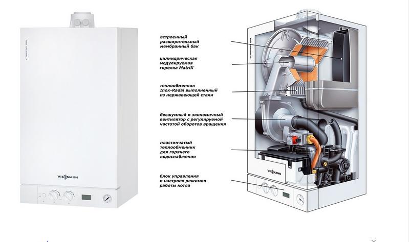 Схема устройства газового котла Висман