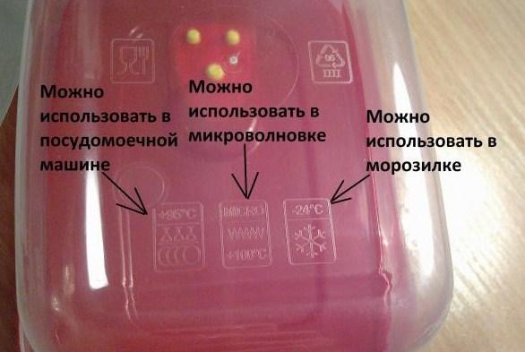 Маркировка посуды