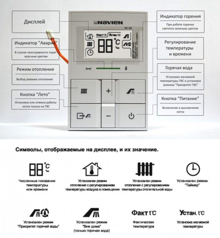 Элементы панели управления котлом