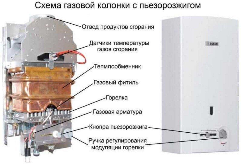Стандартная схема газовой колонки